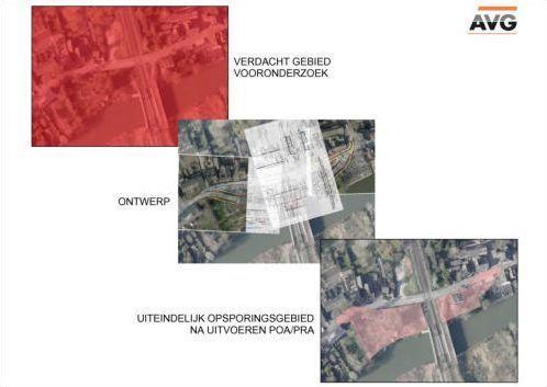 AVG Explosieven Opsporing Nederland Risicoanalyse