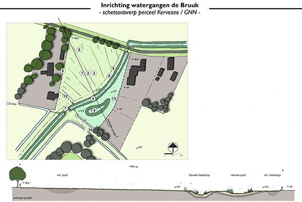 Explosieven detectie, AVG Explosieven Opsporing Nederland. Kampfmittelbeseitigung-Detektion Bomben in Bruuk Groesbeek.